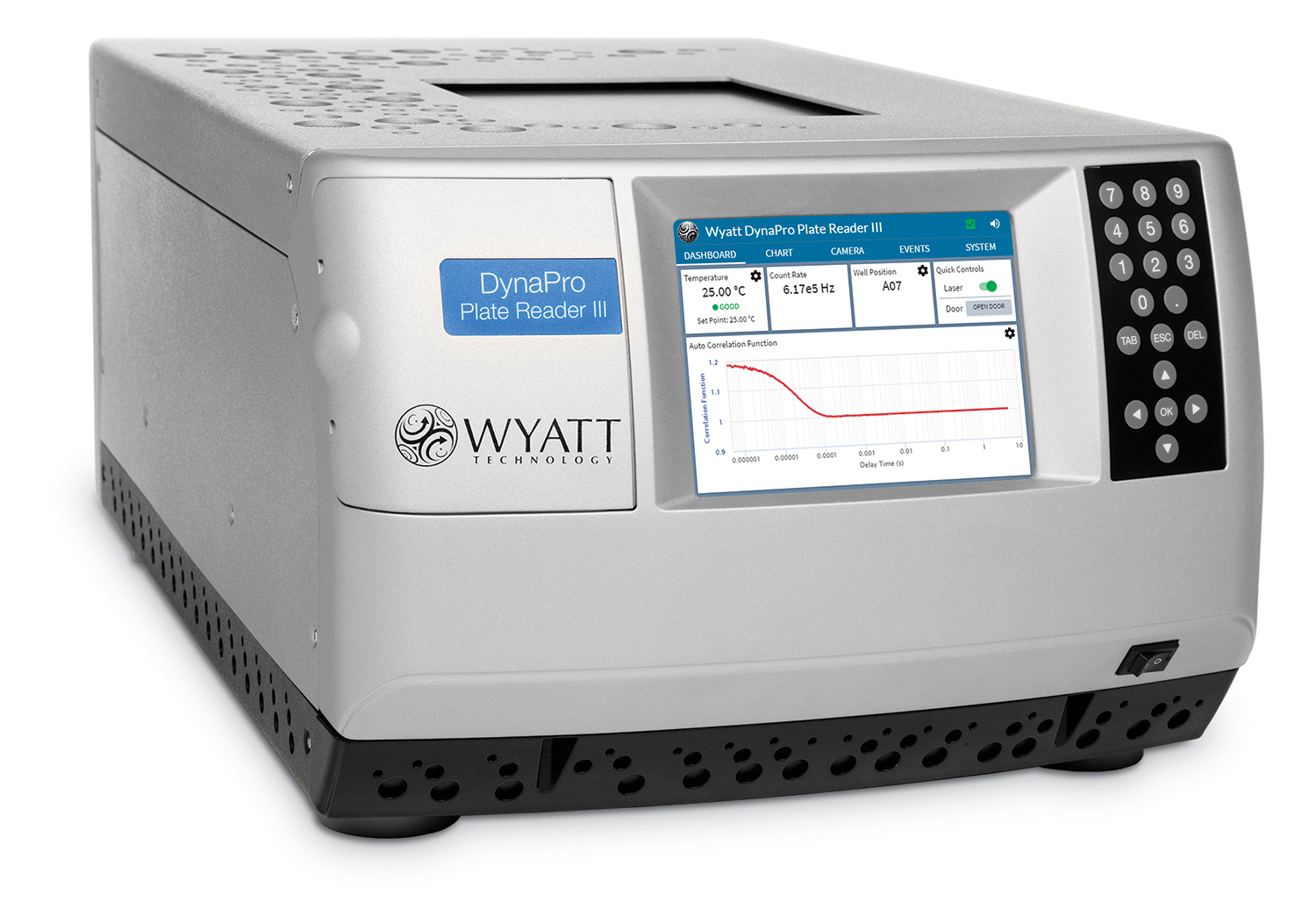 DynaPro Plate Reader III, particle size analysis, size exclusion chromatography, nanoparticle size, nanoparticle analysis