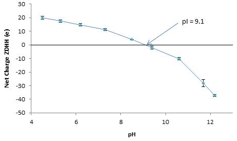 Mobility Graph