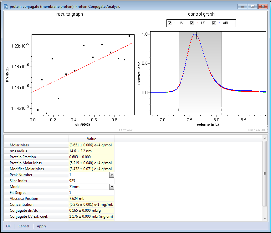 protein conjugate analysis GUI