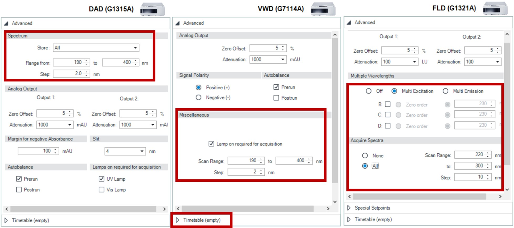 Figure 2 - Settings Overview