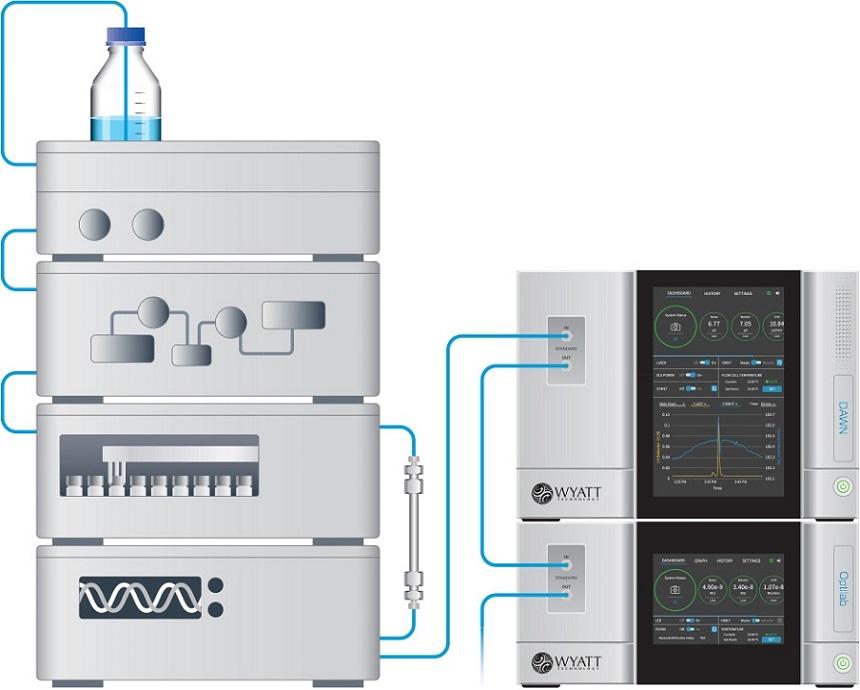 SEC-MALS-System-690