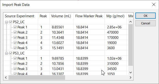 Import Peak Data