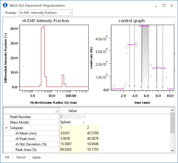 DLS regularization analysis GUI