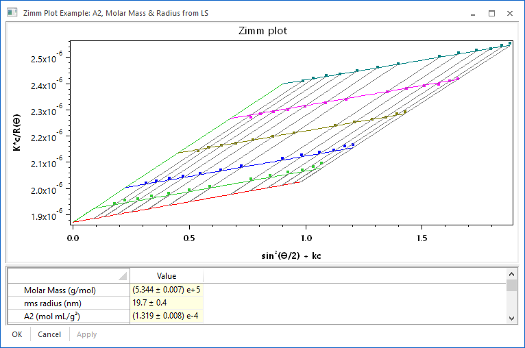 Second Virial Coefficient GUI