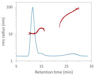 orthogonal-quantification