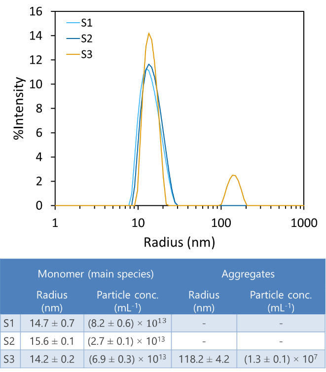 viral-vector-quant
